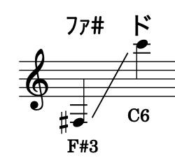 音域 プリ テンダー プリテンダー バンド